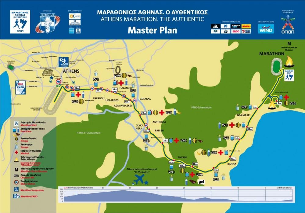 Route van de Marathon van Athene