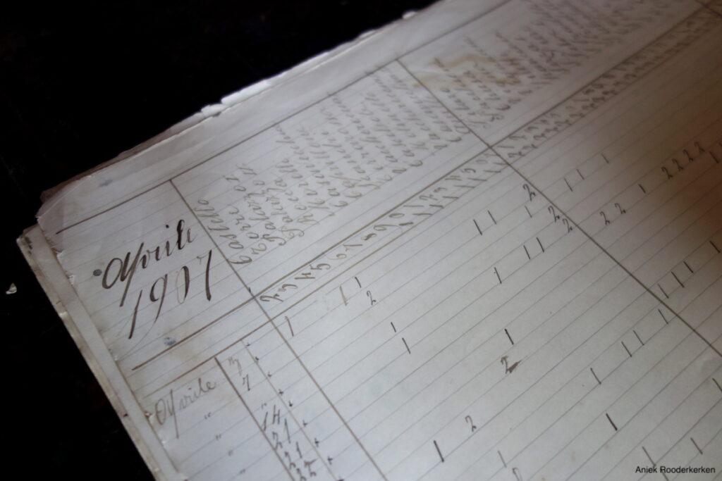 Documenten van de kopermijn